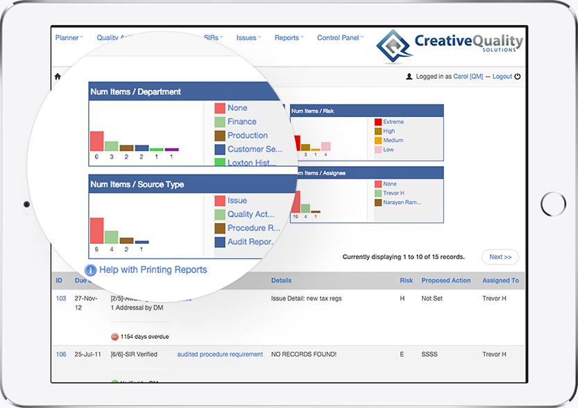QMS Software - Projex - Dashboard Screenshot